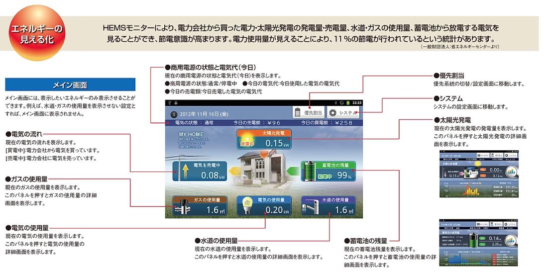 使い方例の説明図2